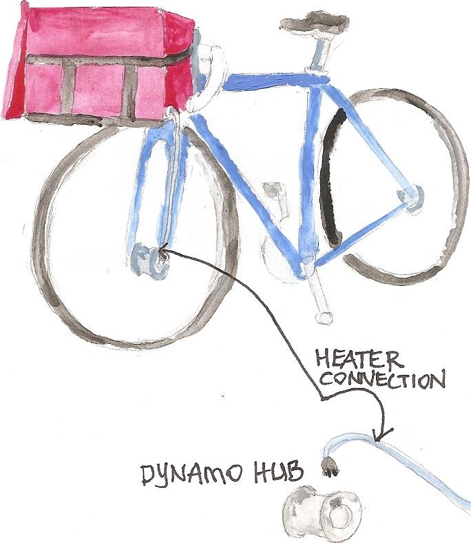 Bike Hub Dynamo Bag.jpg
